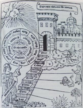 Raymond Lull, liber de ascensu et descensu intellectus (1512)